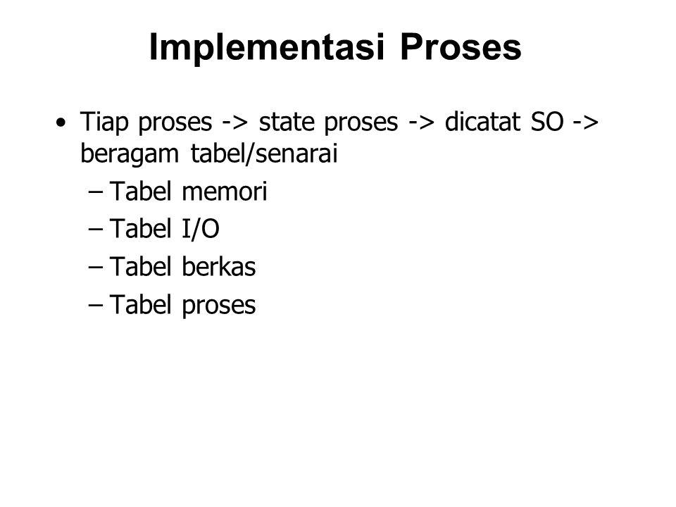 Implementasi Proses Tiap proses -> state proses -> dicatat SO -> beragam tabel/senarai. Tabel memori.