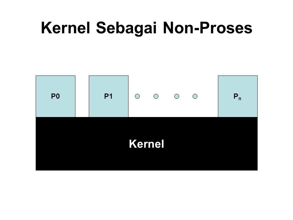 Kernel Sebagai Non-Proses