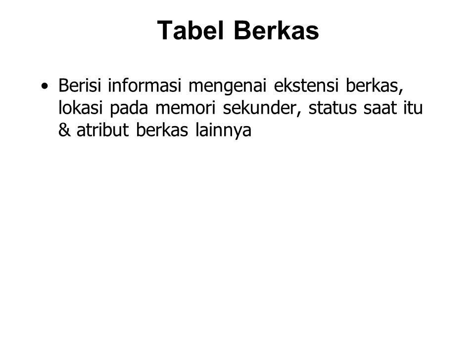 Tabel Berkas Berisi informasi mengenai ekstensi berkas, lokasi pada memori sekunder, status saat itu & atribut berkas lainnya.