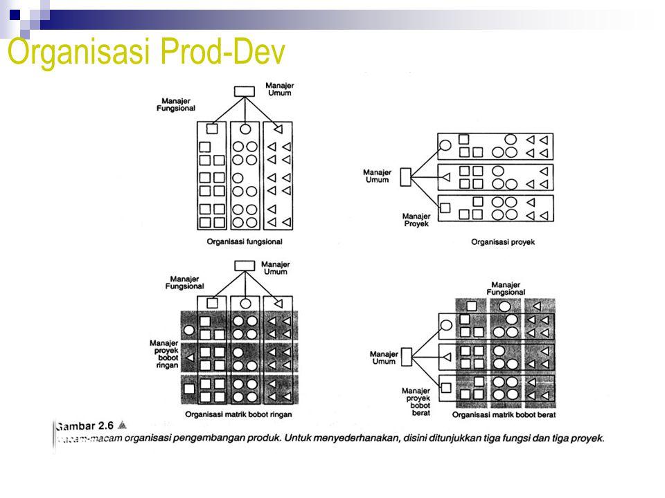 Organisasi Prod-Dev