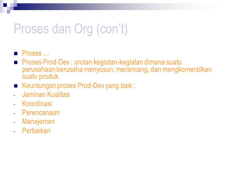Proses dan Org (con't) Proses …