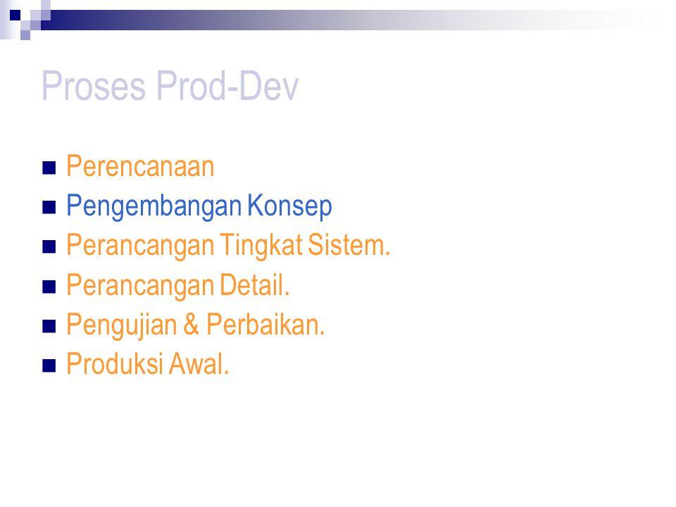 Proses Prod-Dev Perencanaan Pengembangan Konsep