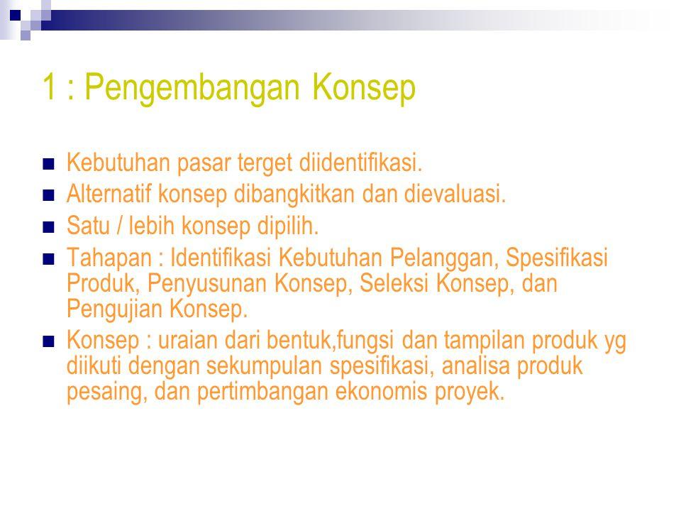 1 : Pengembangan Konsep Kebutuhan pasar terget diidentifikasi.
