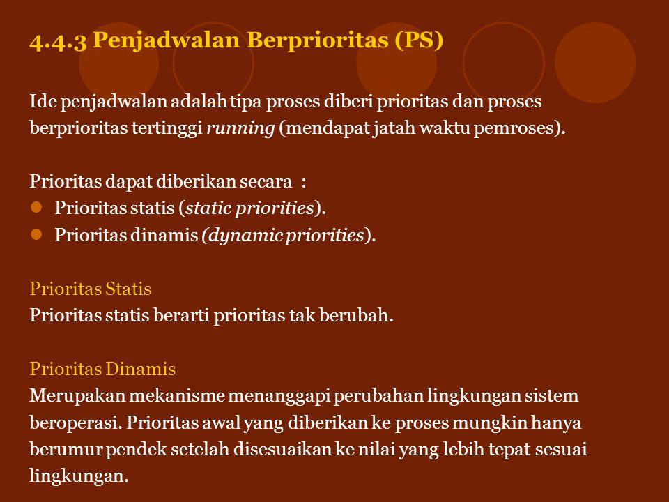 4.4.3 Penjadwalan Berprioritas (PS)
