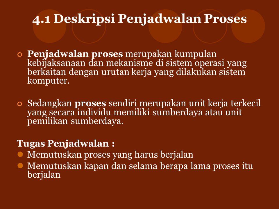 4.1 Deskripsi Penjadwalan Proses