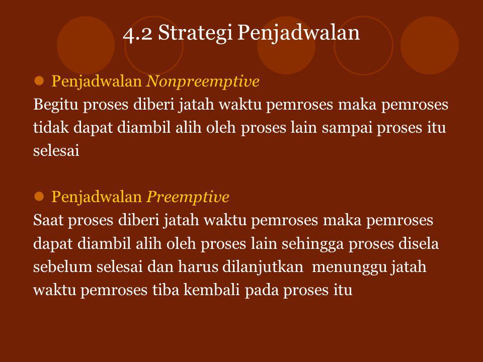 4.2 Strategi Penjadwalan Penjadwalan Nonpreemptive