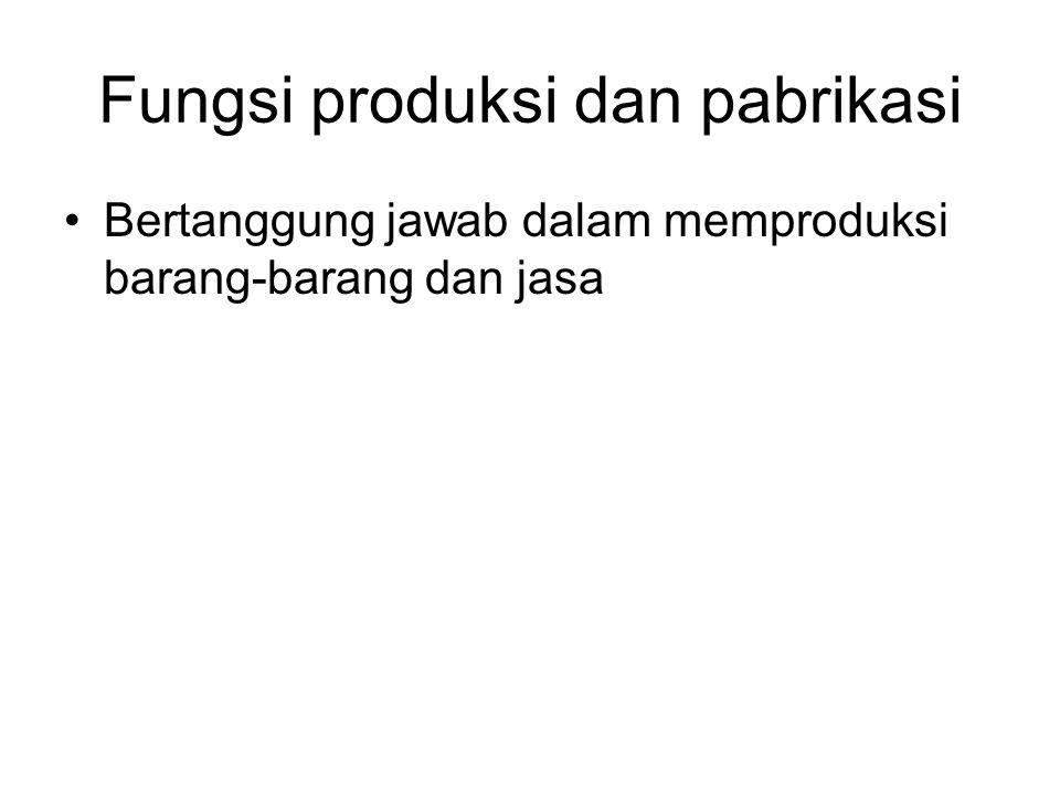 Fungsi produksi dan pabrikasi