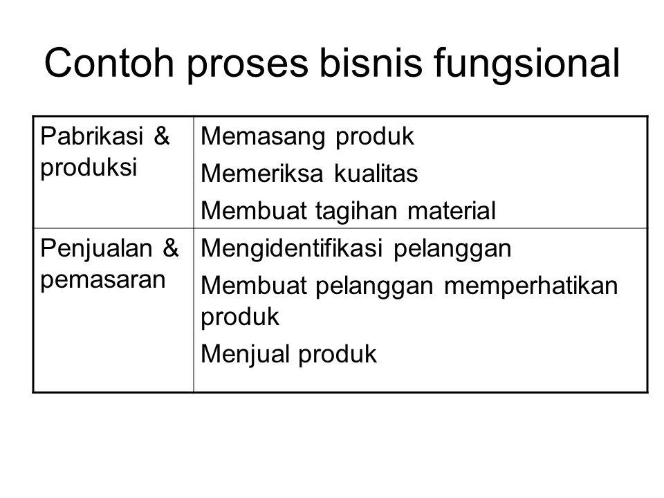 Contoh proses bisnis fungsional