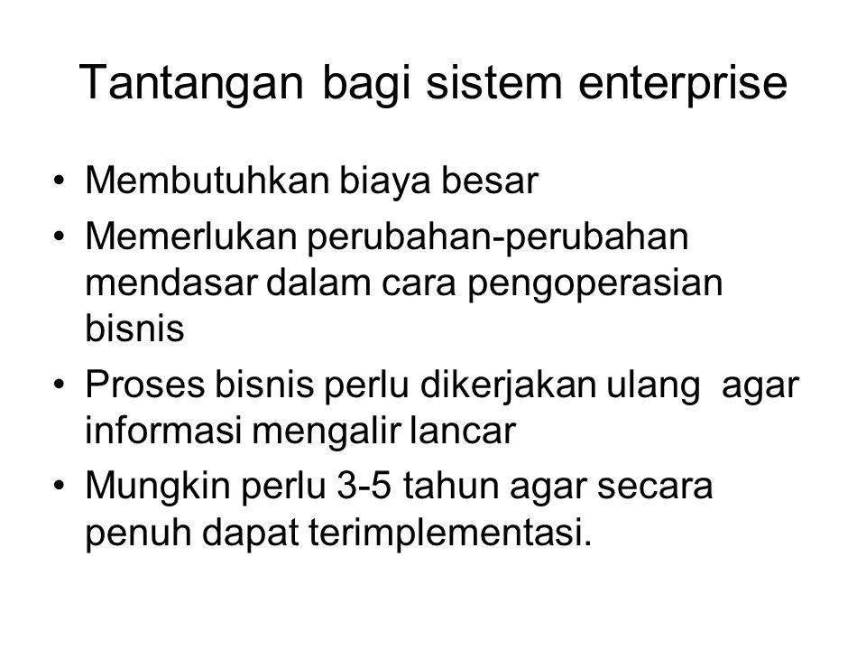 Tantangan bagi sistem enterprise