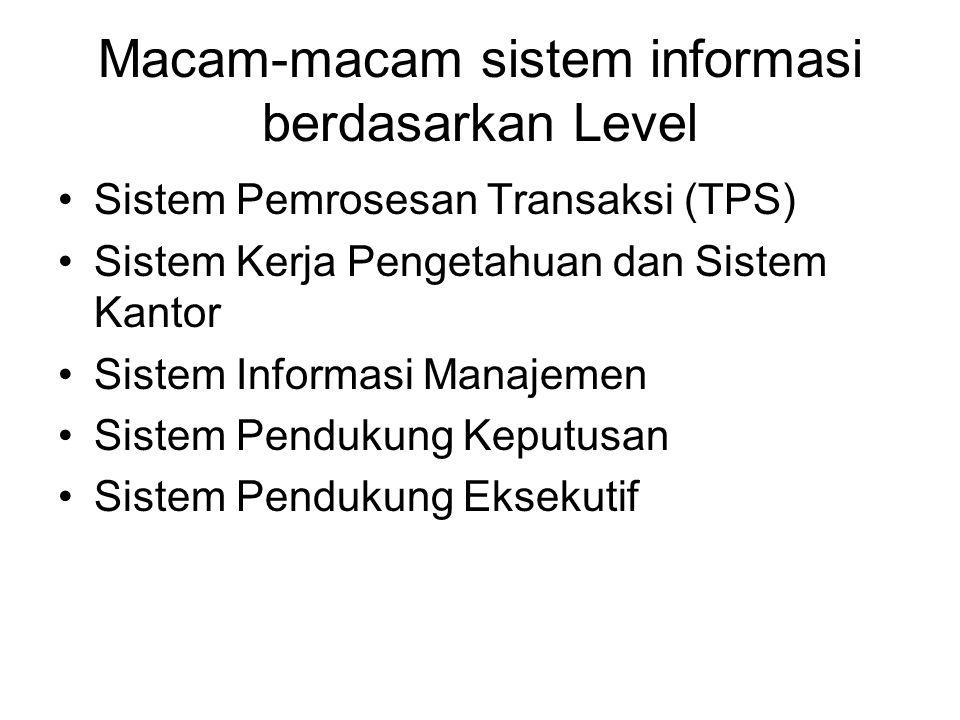 Macam-macam sistem informasi berdasarkan Level
