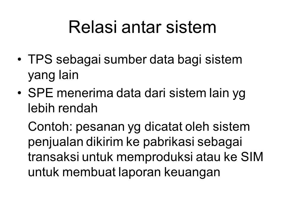 Relasi antar sistem TPS sebagai sumber data bagi sistem yang lain