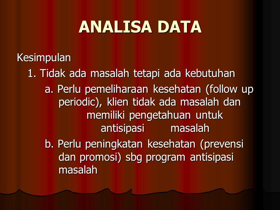 ANALISA DATA Kesimpulan 1. Tidak ada masalah tetapi ada kebutuhan