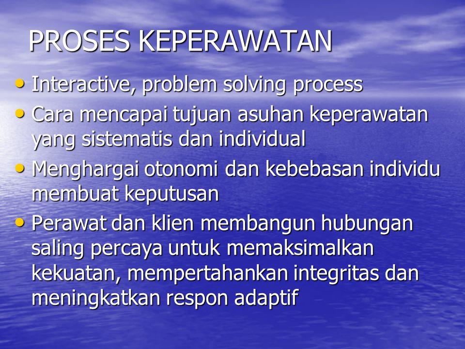 PROSES KEPERAWATAN Interactive, problem solving process