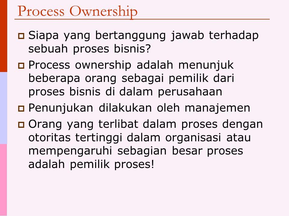Process Ownership Siapa yang bertanggung jawab terhadap sebuah proses bisnis