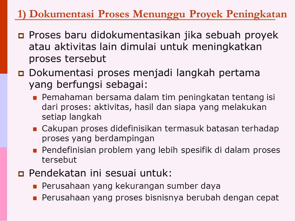 1) Dokumentasi Proses Menunggu Proyek Peningkatan