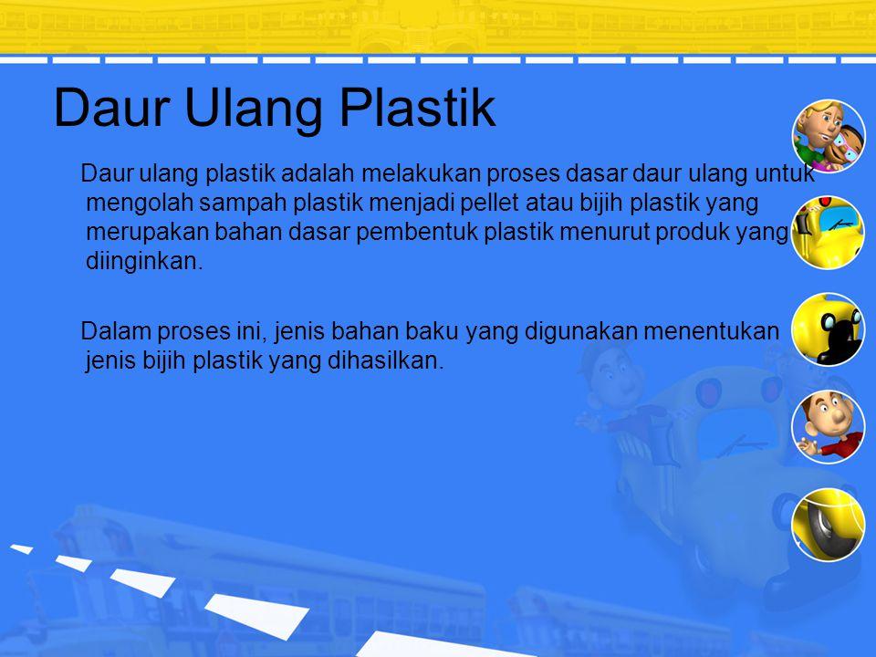 Daur Ulang Plastik
