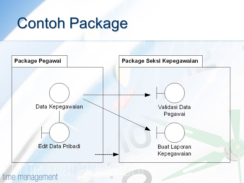 Contoh Package