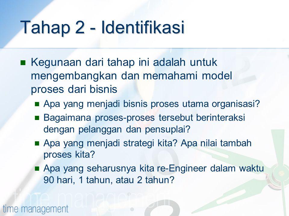 Tahap 2 - Identifikasi Kegunaan dari tahap ini adalah untuk mengembangkan dan memahami model proses dari bisnis.
