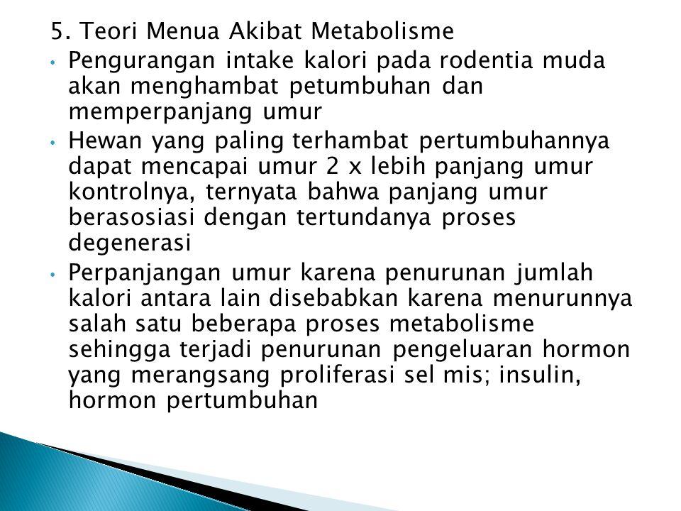 5. Teori Menua Akibat Metabolisme