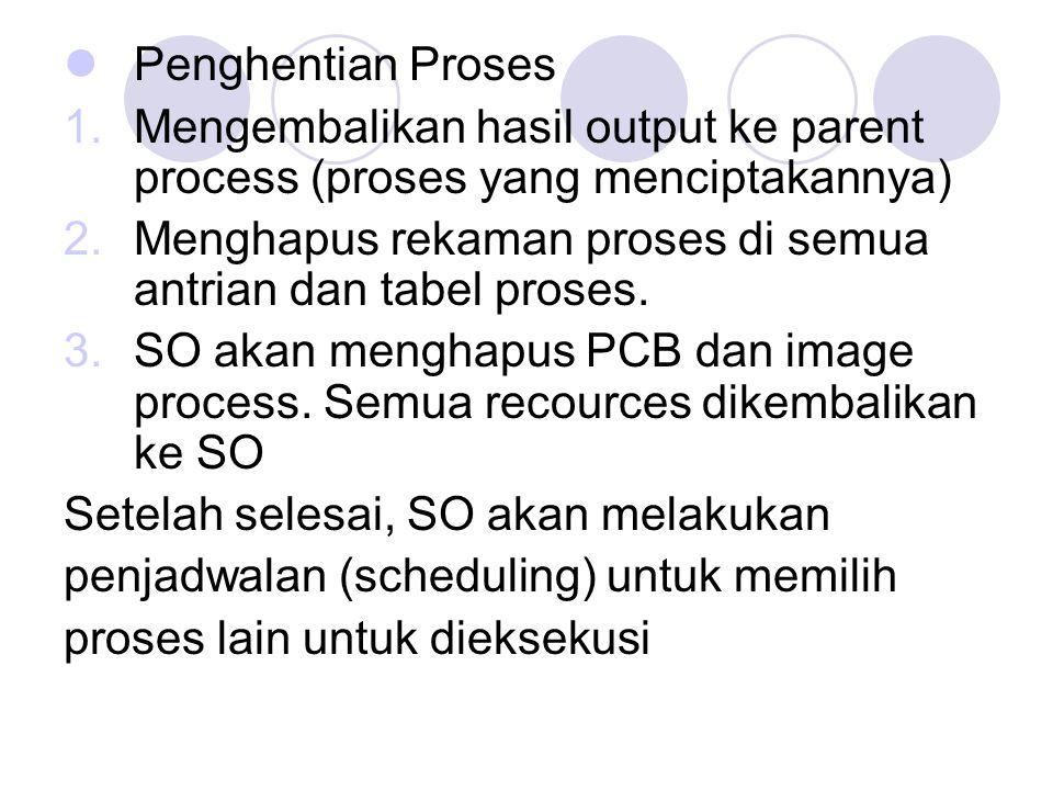 Penghentian Proses Mengembalikan hasil output ke parent process (proses yang menciptakannya)