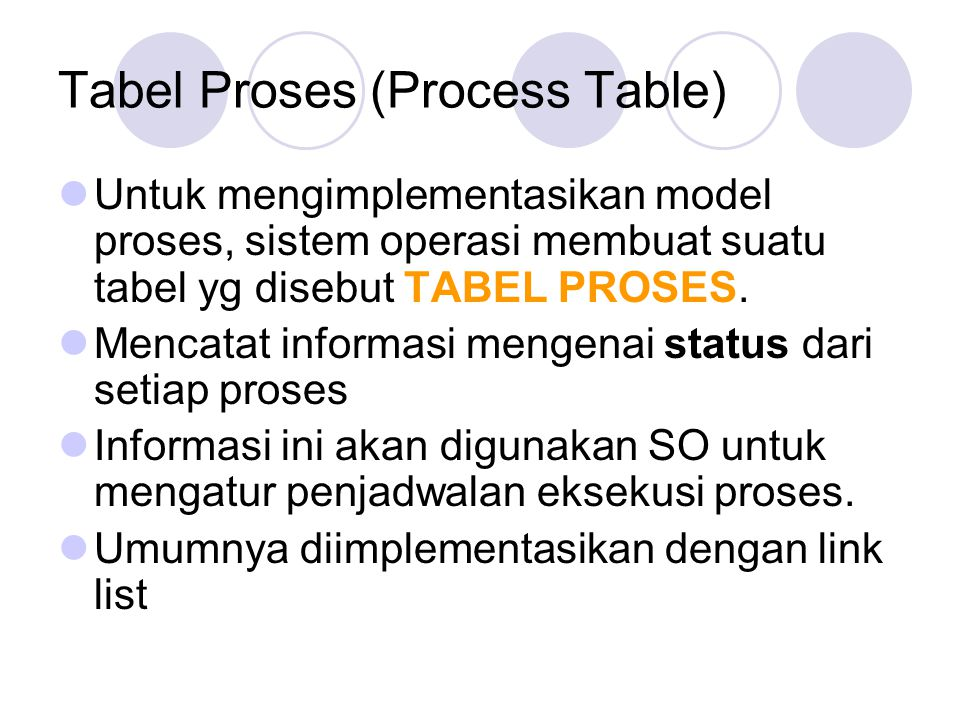 Tabel Proses (Process Table)