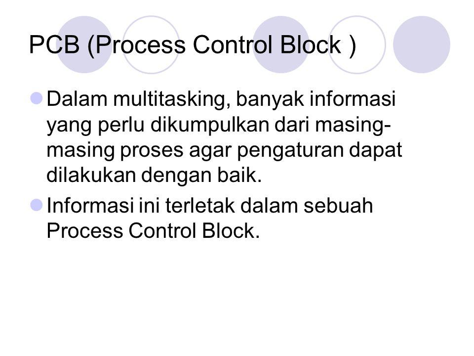 PCB (Process Control Block )