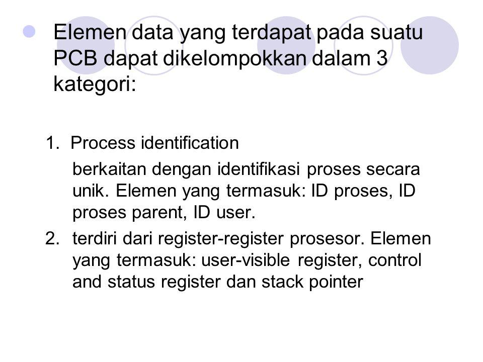 Elemen data yang terdapat pada suatu PCB dapat dikelompokkan dalam 3 kategori: