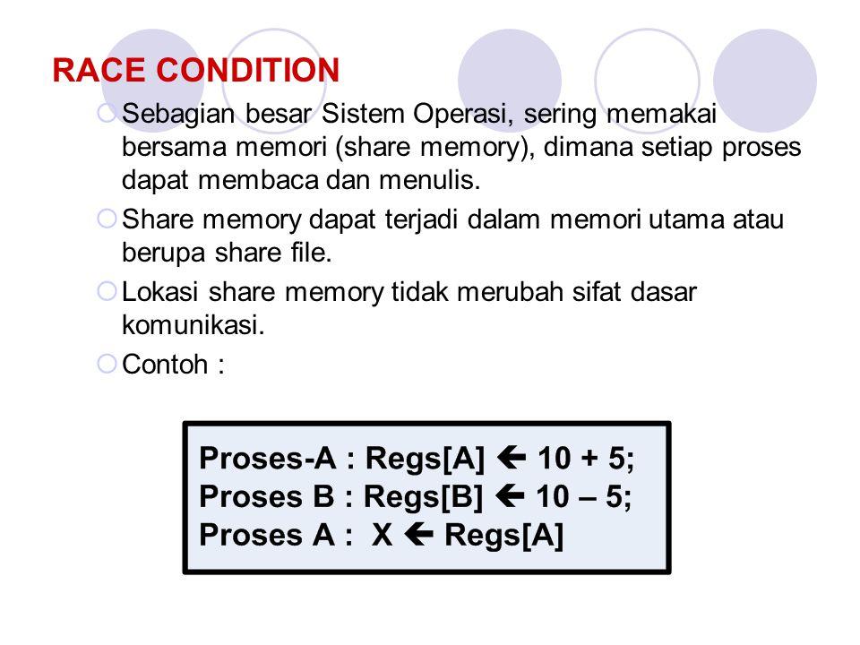 RACE CONDITION Sebagian besar Sistem Operasi, sering memakai bersama memori (share memory), dimana setiap proses dapat membaca dan menulis.