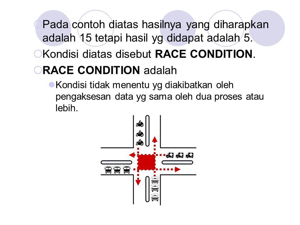 Kondisi diatas disebut RACE CONDITION. RACE CONDITION adalah