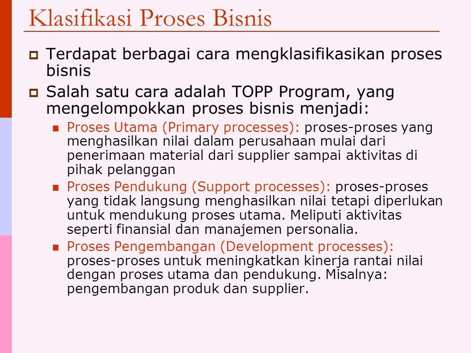Klasifikasi Proses Bisnis