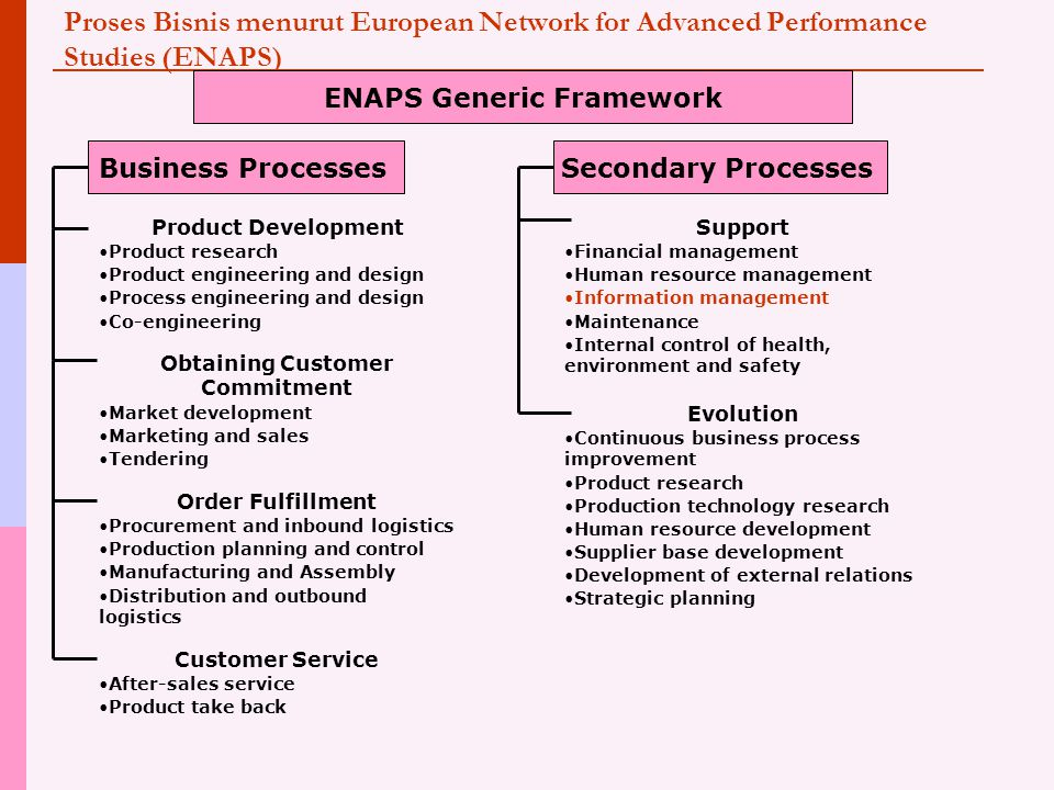ENAPS Generic Framework Obtaining Customer Commitment