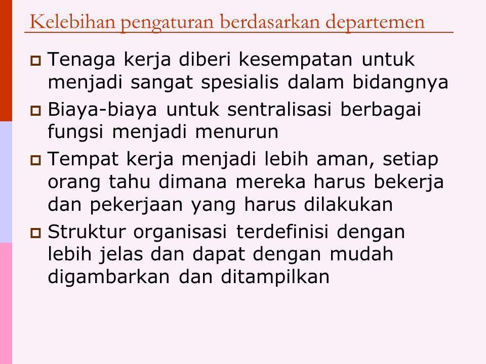 Kelebihan pengaturan berdasarkan departemen