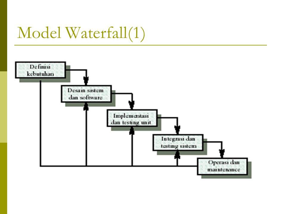 Model Waterfall(1)