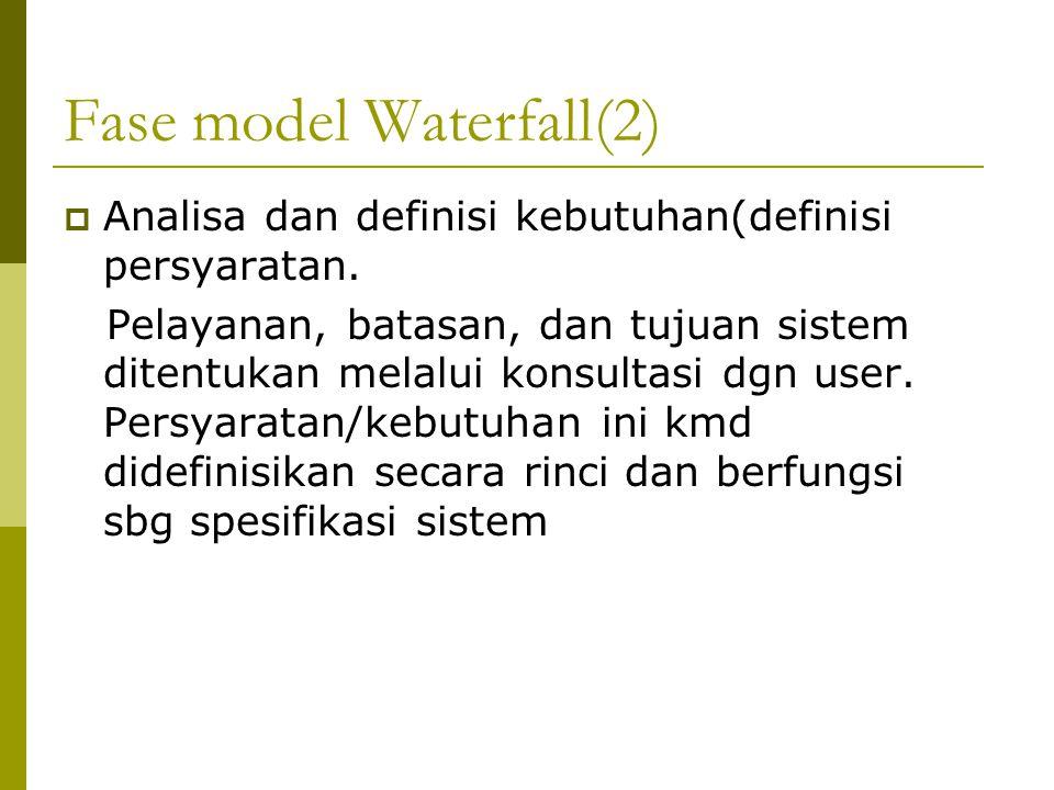 Fase model Waterfall(2)