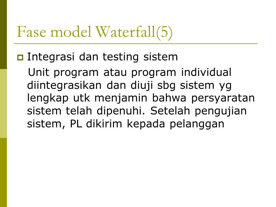 Fase model Waterfall(5)