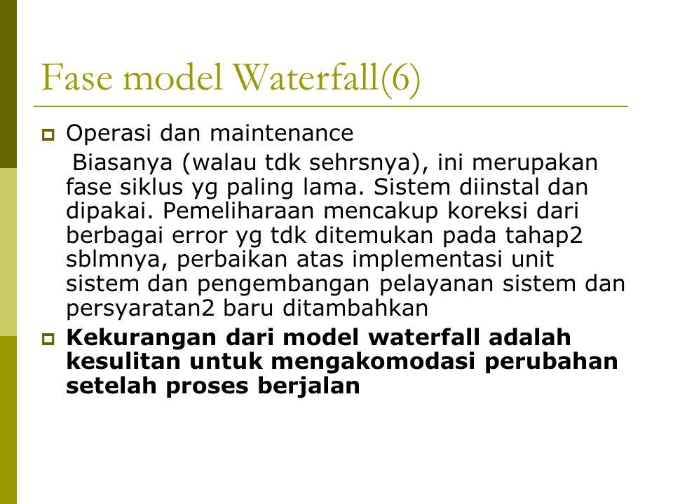 Fase model Waterfall(6)