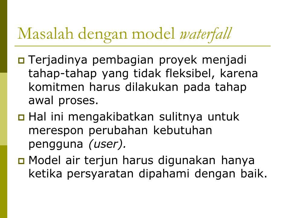 Masalah dengan model waterfall