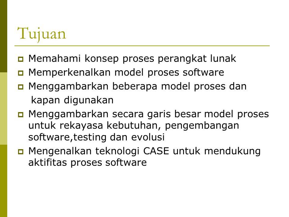 Tujuan Memahami konsep proses perangkat lunak
