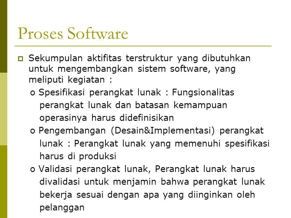 Proses Software Sekumpulan aktifitas terstruktur yang dibutuhkan untuk mengembangkan sistem software, yang meliputi kegiatan :