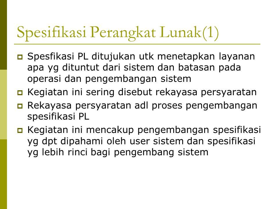 Spesifikasi Perangkat Lunak(1)