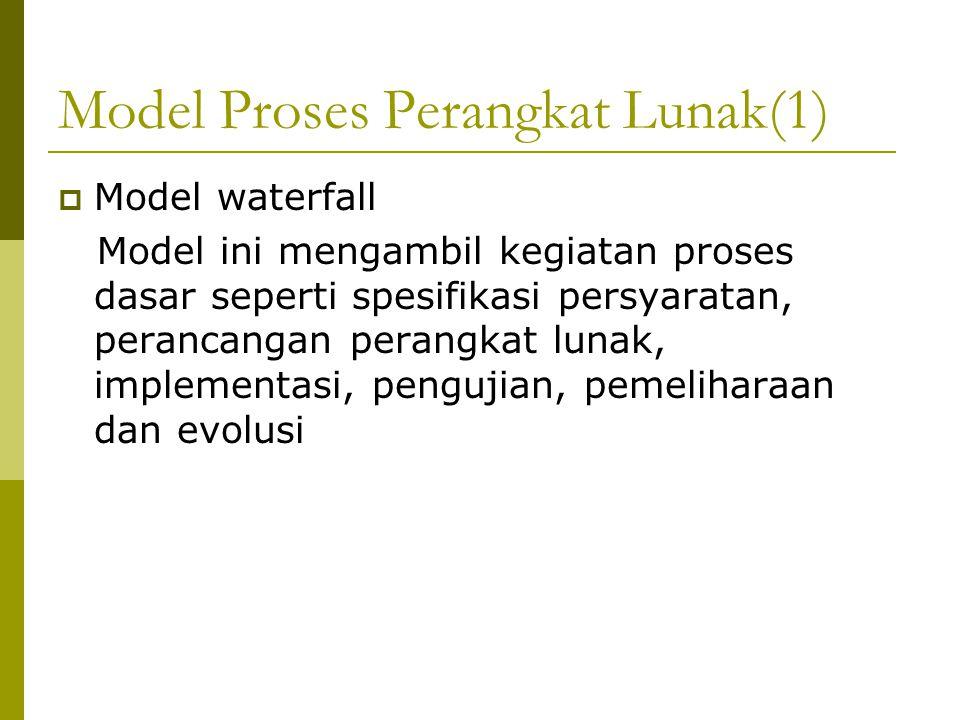 Model Proses Perangkat Lunak(1)