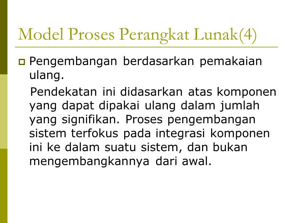 Model Proses Perangkat Lunak(4)