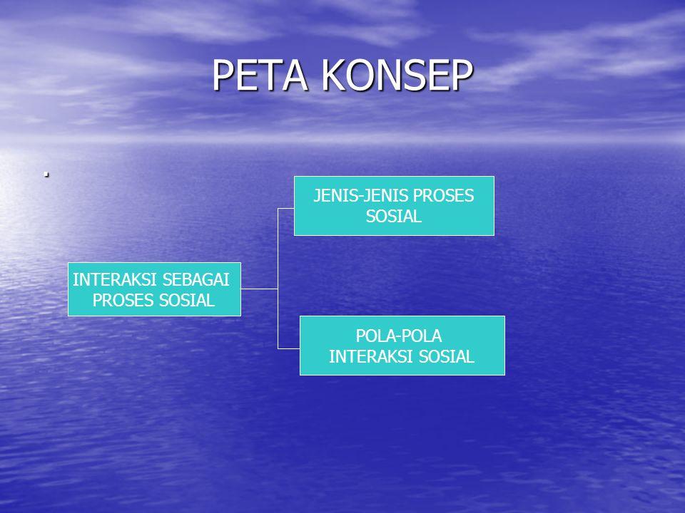 PETA KONSEP . JENIS-JENIS PROSES SOSIAL INTERAKSI SEBAGAI
