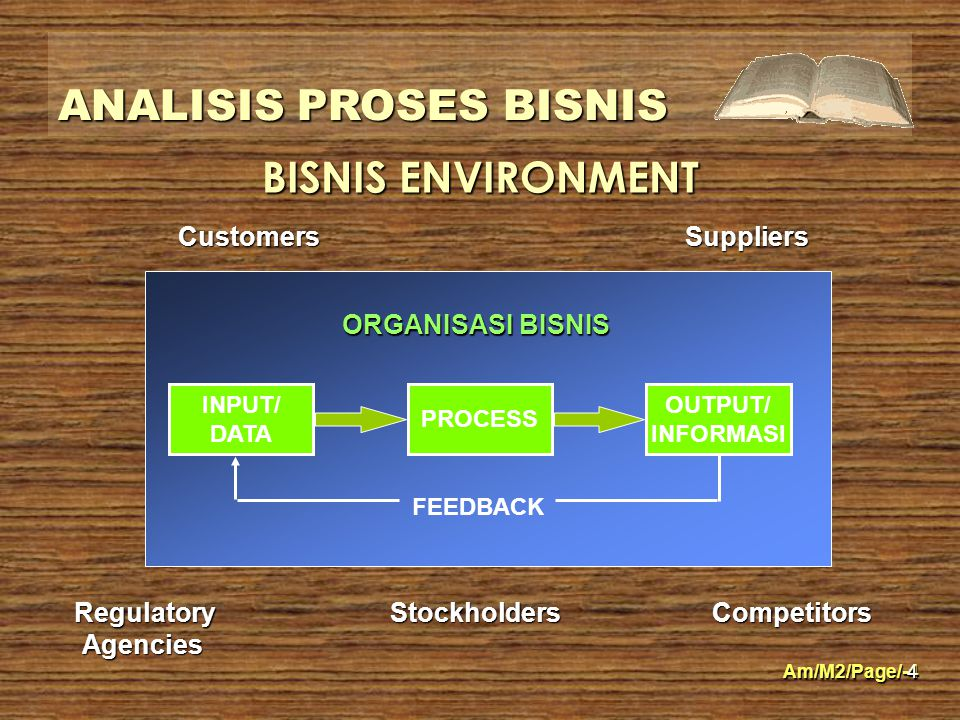BISNIS ENVIRONMENT Customers Suppliers ORGANISASI BISNIS