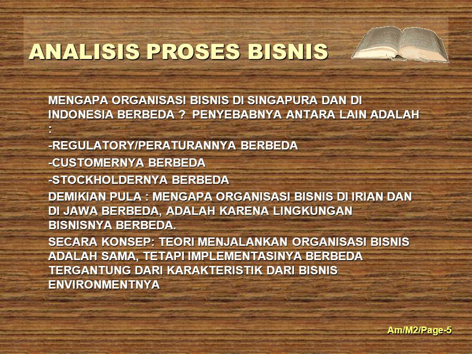MENGAPA ORGANISASI BISNIS DI SINGAPURA DAN DI INDONESIA BERBEDA