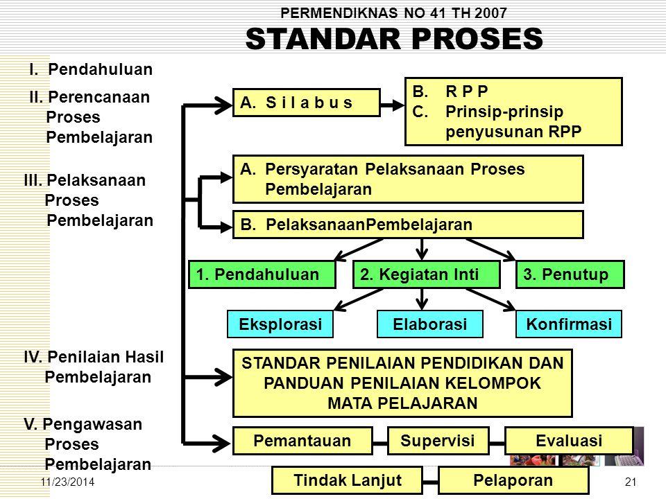 STANDAR PROSES I. Pendahuluan R P P Prinsip-prinsip penyusunan RPP