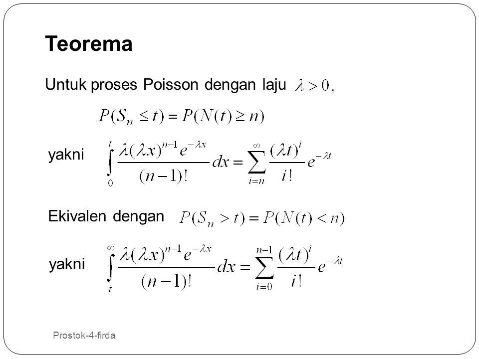 Teorema Untuk proses Poisson dengan laju yakni Ekivalen dengan yakni