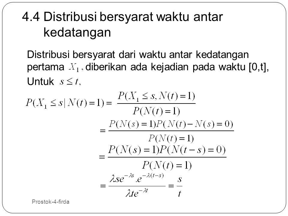 4.4 Distribusi bersyarat waktu antar kedatangan
