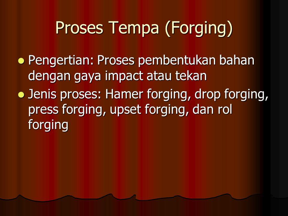 Proses Tempa (Forging)