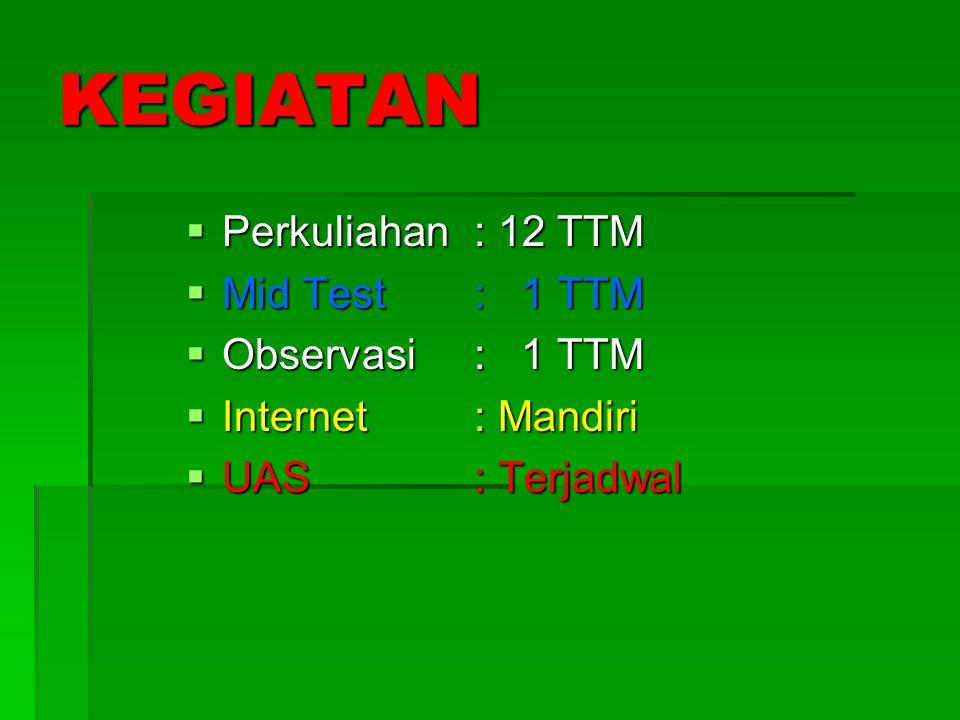 KEGIATAN Perkuliahan : 12 TTM Mid Test : 1 TTM Observasi : 1 TTM